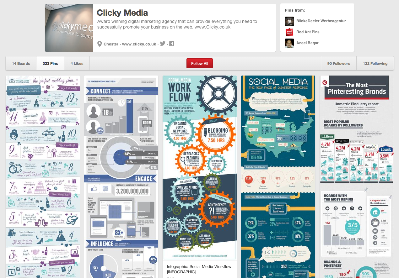 Pinterest Advertising Update - Clicky Media™