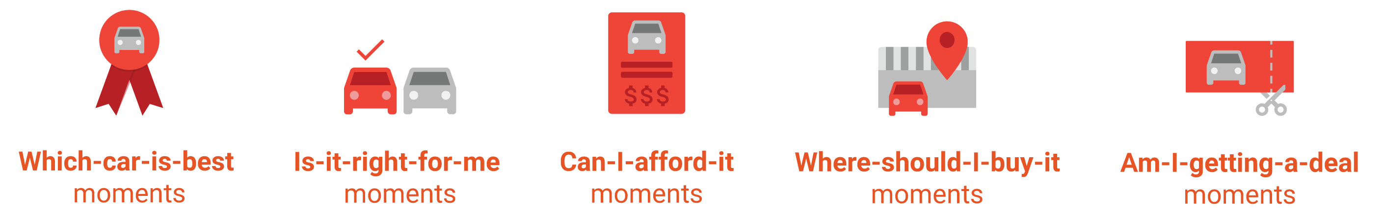 auto-moments-icons-wide