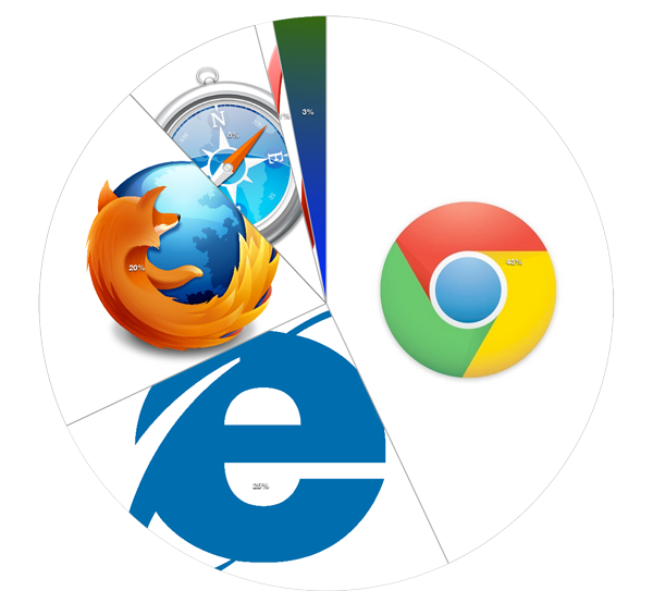 browser-pie